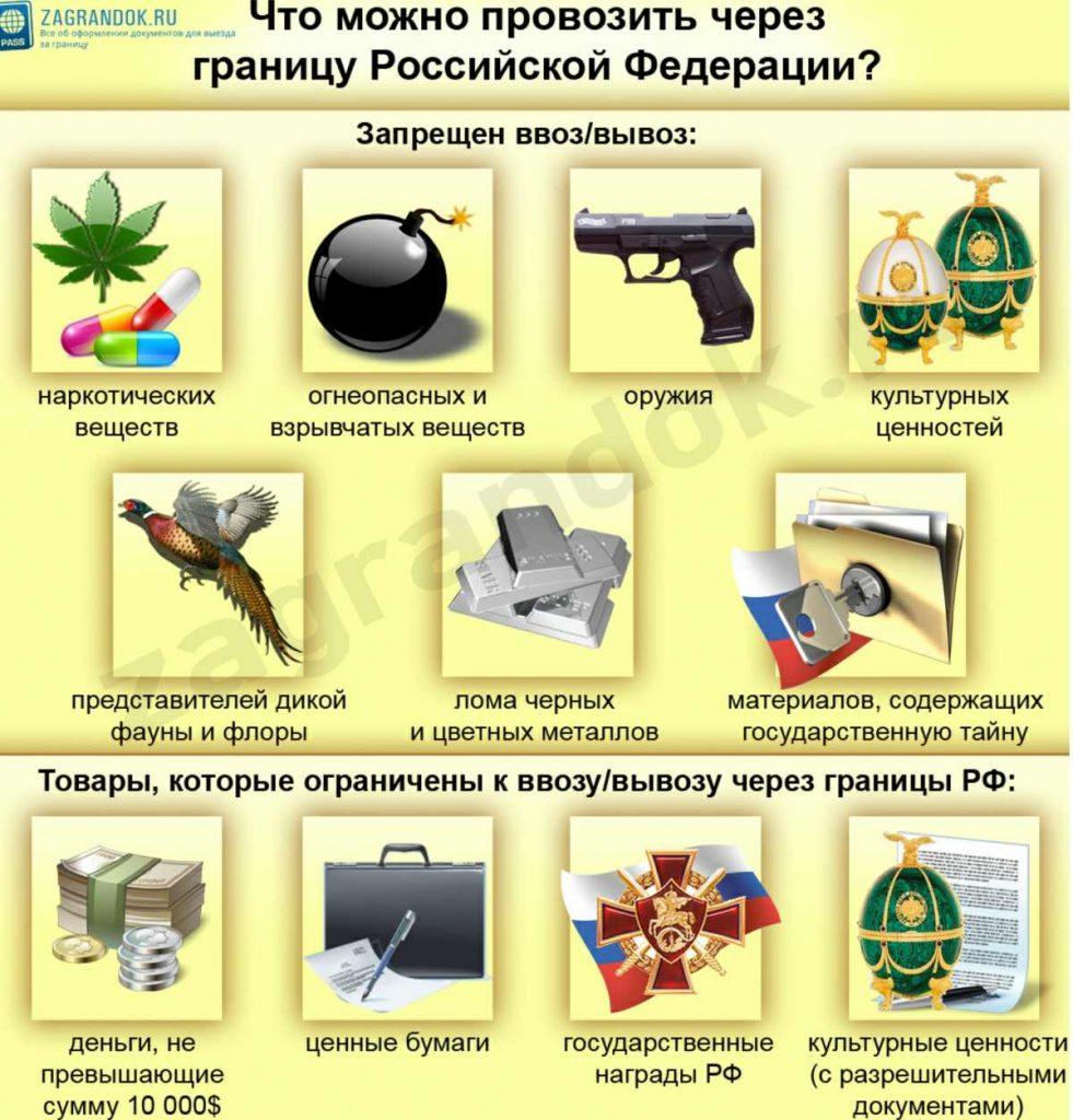 10 важных таможенных правил в России о которых лучше знать заранее